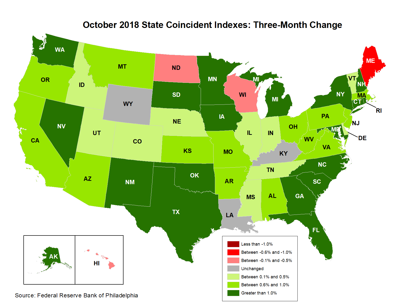 Map of the U.S. showing the State Coincident Indexes Three-Month Change in October 2018