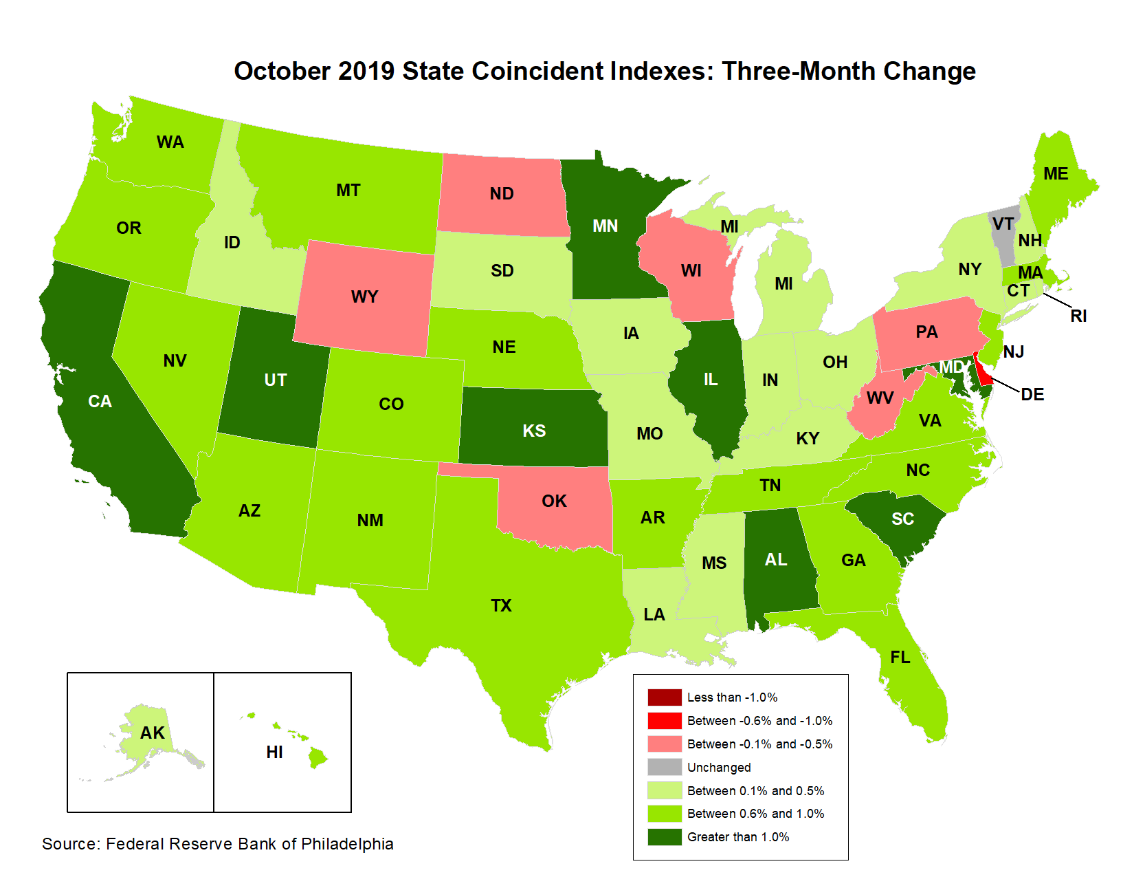 Map of the U.S. showing the State Coincident Indexes Three-Month Change in October 2019