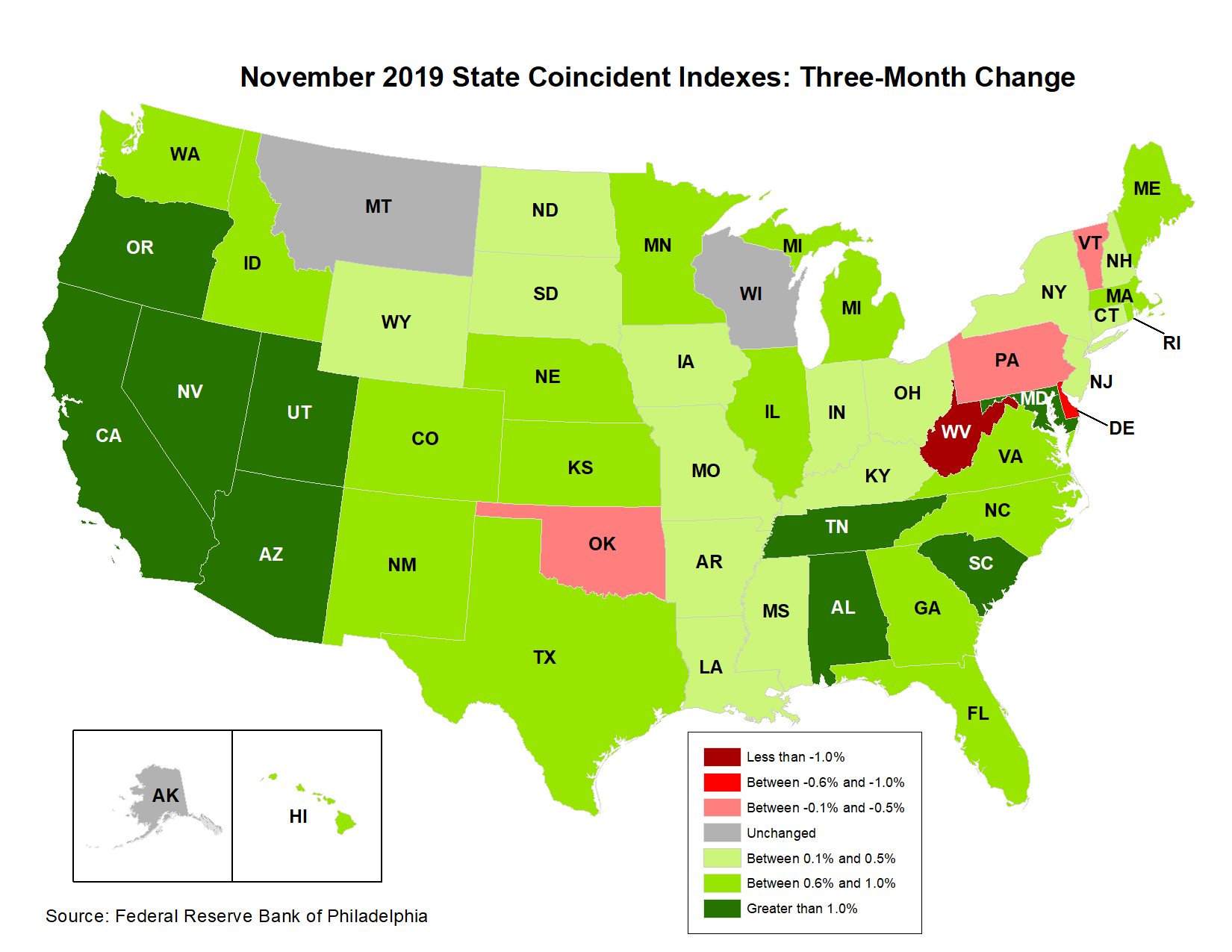 Map of the U.S. showing the State Coincident Indexes Three-Month Change in November 2019